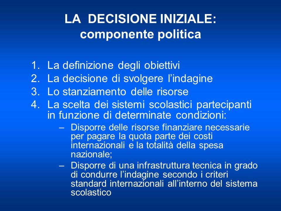 LA DECISIONE INIZIALE: componente politica 1.La definizione degli obiettivi 2.La decisione di svolgere lindagine 3.Lo stanziamento delle risorse 4.La
