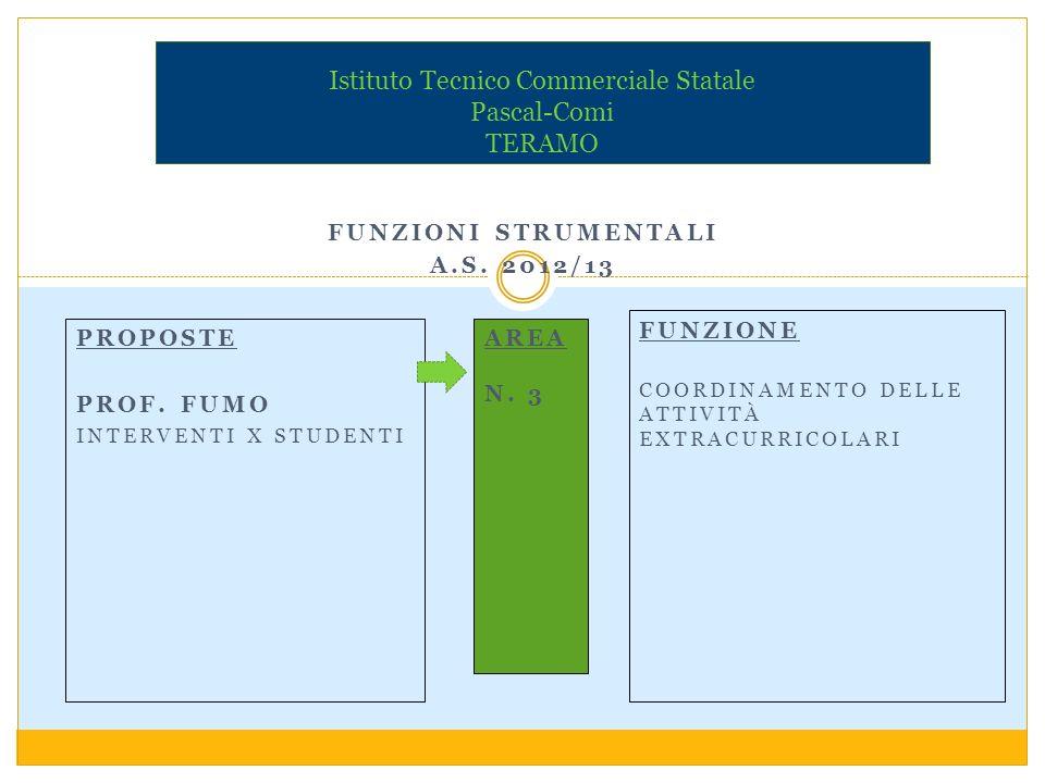 FONDO DELLISTITUZIONE SCOLASTICA A.S.2012/13 CCNL/09 ART.