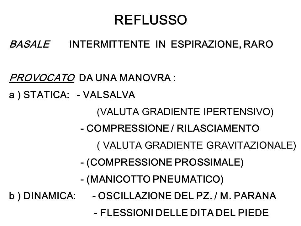REFLUSSO BASALE INTERMITTENTE IN ESPIRAZIONE, RARO PROVOCATO DA UNA MANOVRA : a ) STATICA: - VALSALVA (VALUTA GRADIENTE IPERTENSIVO) - COMPRESSIONE / RILASCIAMENTO ( VALUTA GRADIENTE GRAVITAZIONALE) - (COMPRESSIONE PROSSIMALE) - (MANICOTTO PNEUMATICO) b ) DINAMICA: - OSCILLAZIONE DEL PZ.