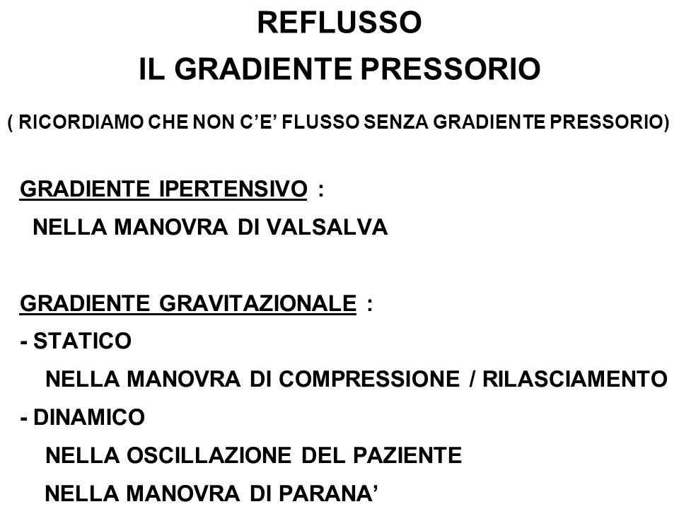 REFLUSSO IL GRADIENTE PRESSORIO ( RICORDIAMO CHE NON CE FLUSSO SENZA GRADIENTE PRESSORIO) GRADIENTE IPERTENSIVO : NELLA MANOVRA DI VALSALVA GRADIENTE GRAVITAZIONALE : - STATICO NELLA MANOVRA DI COMPRESSIONE / RILASCIAMENTO - DINAMICO NELLA OSCILLAZIONE DEL PAZIENTE NELLA MANOVRA DI PARANA