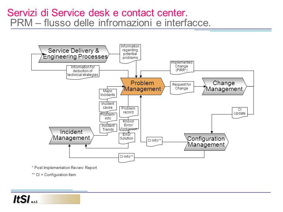 Servizi di Service desk e contact center. PRM – flusso delle infromazioni e interfacce. CI Info** Service Delivery & Engineering Processes Problem Man