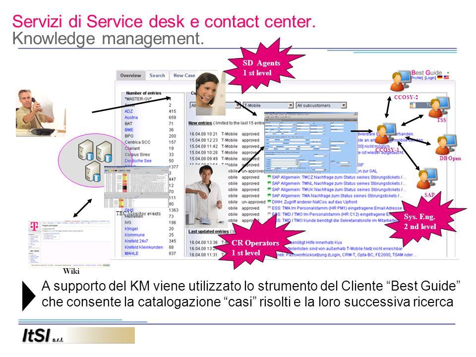 Servizi di Service desk e contact center. Knowledge management. CCOSY-1 CCOSY-2 TSS DB Open SAP TEC Monitor events Wiki CR Operators 1 st level Sys. E