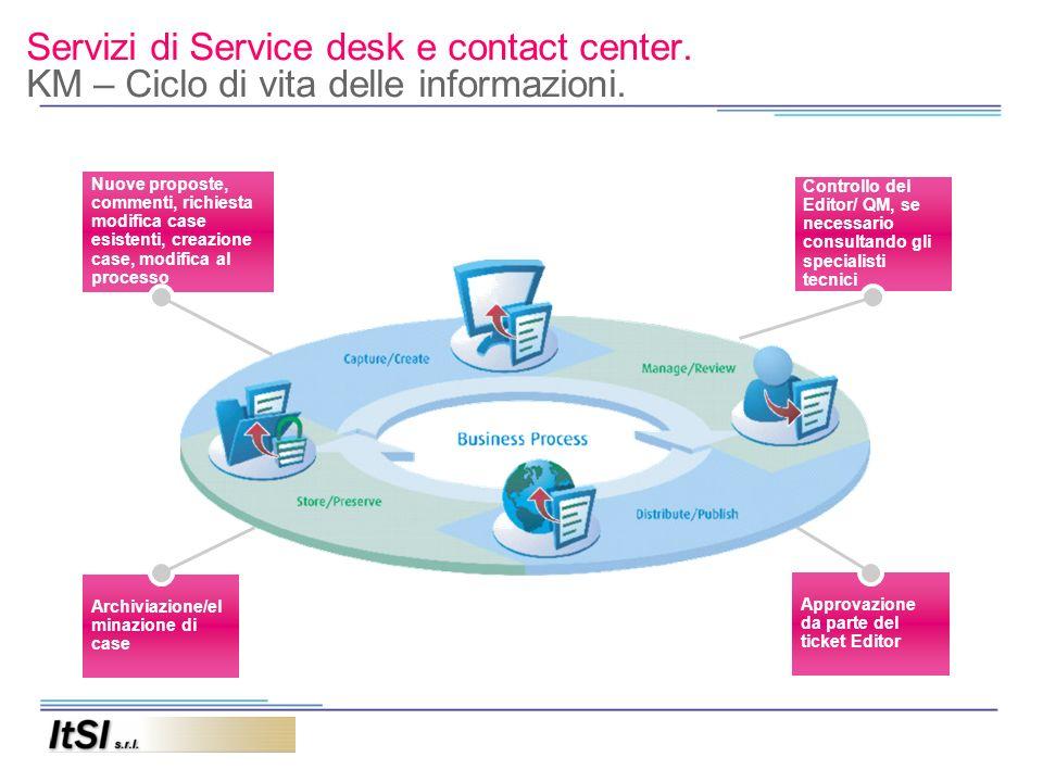 Servizi di Service desk e contact center. KM – Ciclo di vita delle informazioni. Approvazione da parte del ticket Editor Nuove proposte, commenti, ric