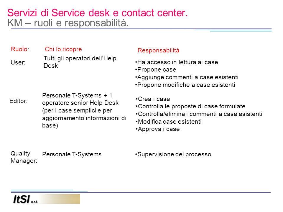 Servizi di Service desk e contact center. KM – ruoli e responsabilità. Editor: User: Ha accesso in lettura ai case Propone case Aggiunge commenti a ca