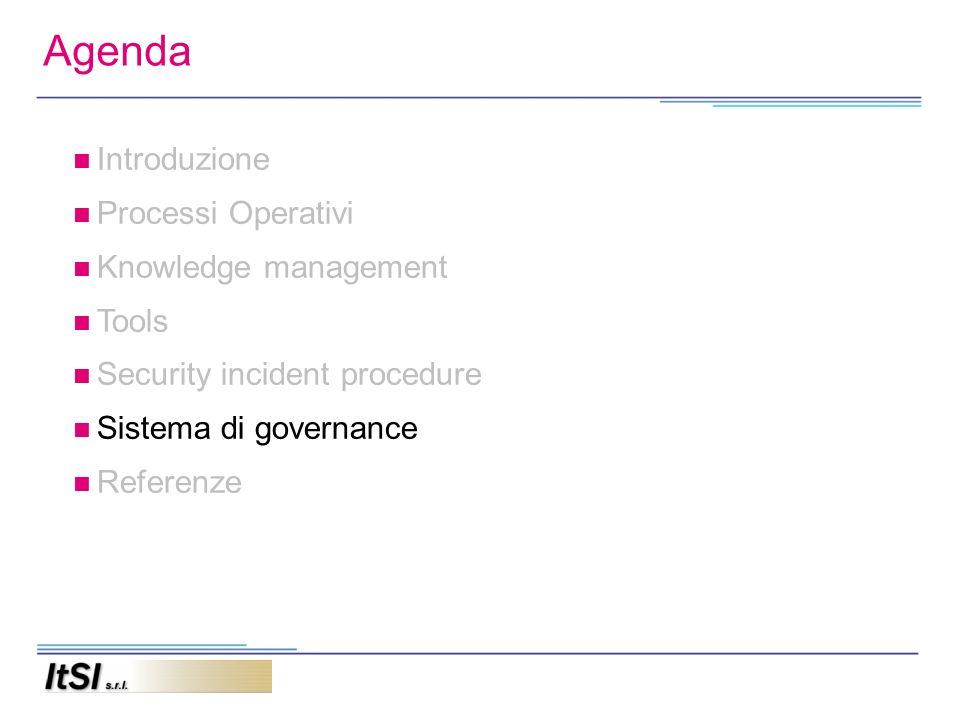 Introduzione Processi Operativi Knowledge management Tools Security incident procedure Sistema di governance Referenze Agenda