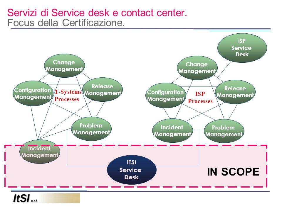 Servizi di Service desk e contact center. Focus della Certificazione. ISP Service Desk ITSI Service Desk Change Management Release Management Incident