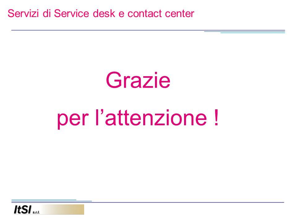 Servizi di Service desk e contact center Grazie per lattenzione !