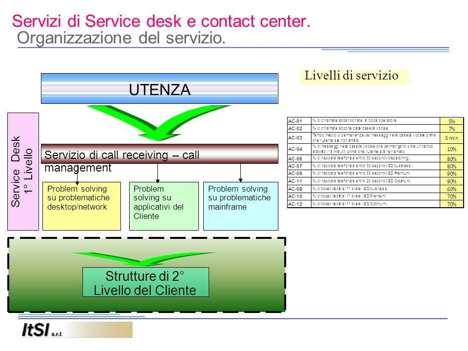 Servizi di Service desk e contact center. Organizzazione del servizio. Servizio di call receiving – call management UTENZA Strutture di 2° Livello del