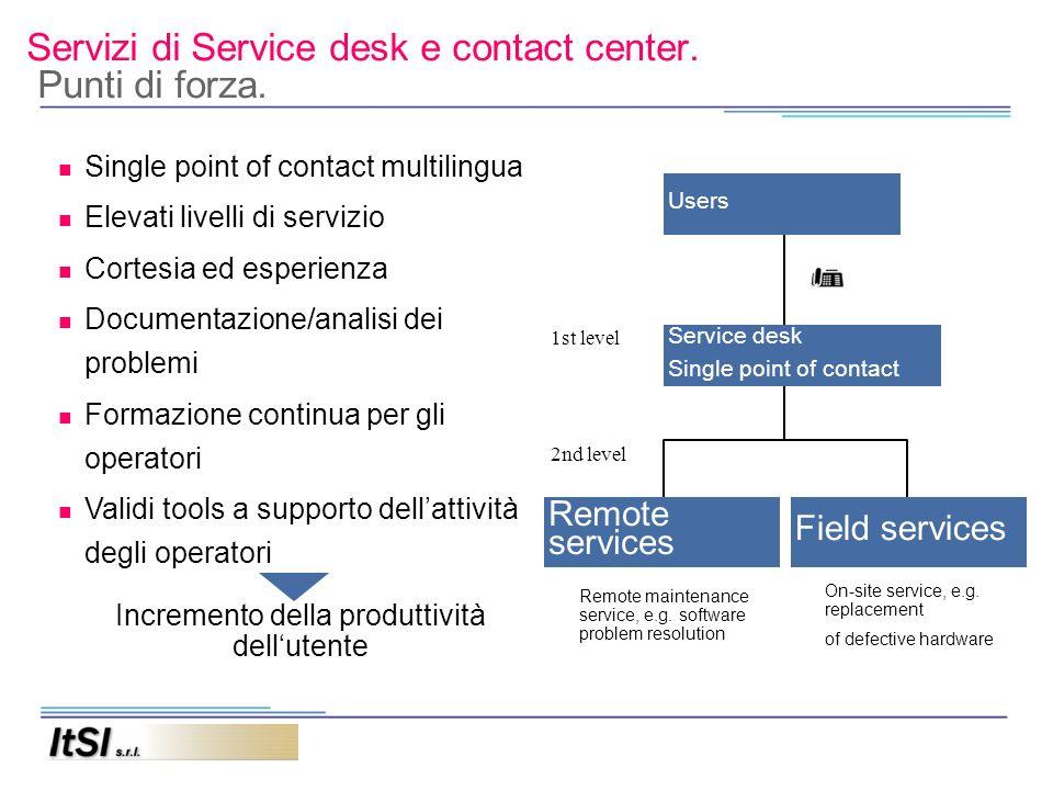 Servizi di Service desk e contact center. Punti di forza. 2nd level 1st level Remote maintenance service, e.g. software problem resolution On-site ser