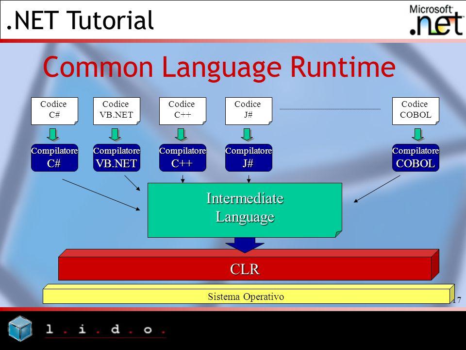 .NET Tutorial 17 Common Language Runtime Codice VB.NET Codice C# Codice J# Codice C++ Codice COBOL CompilatoreC#CompilatoreC++CompilatoreVB.NETCompila