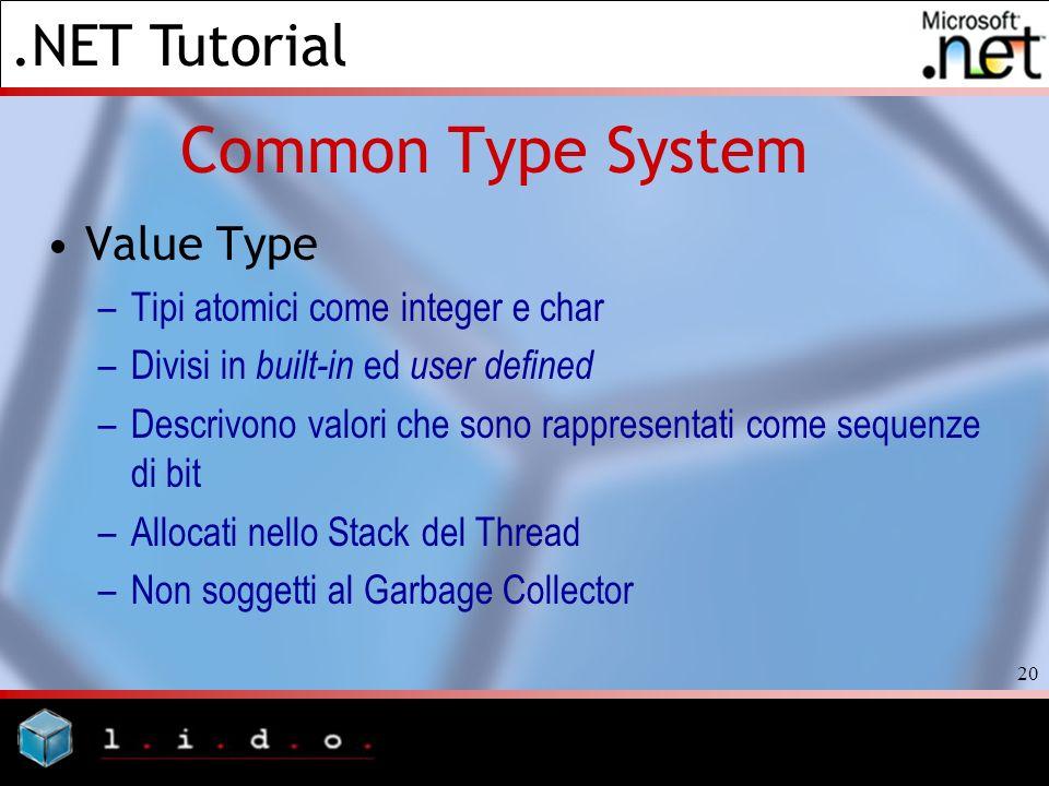.NET Tutorial 20 Common Type System Value Type –Tipi atomici come integer e char –Divisi in built-in ed user defined –Descrivono valori che sono rappr