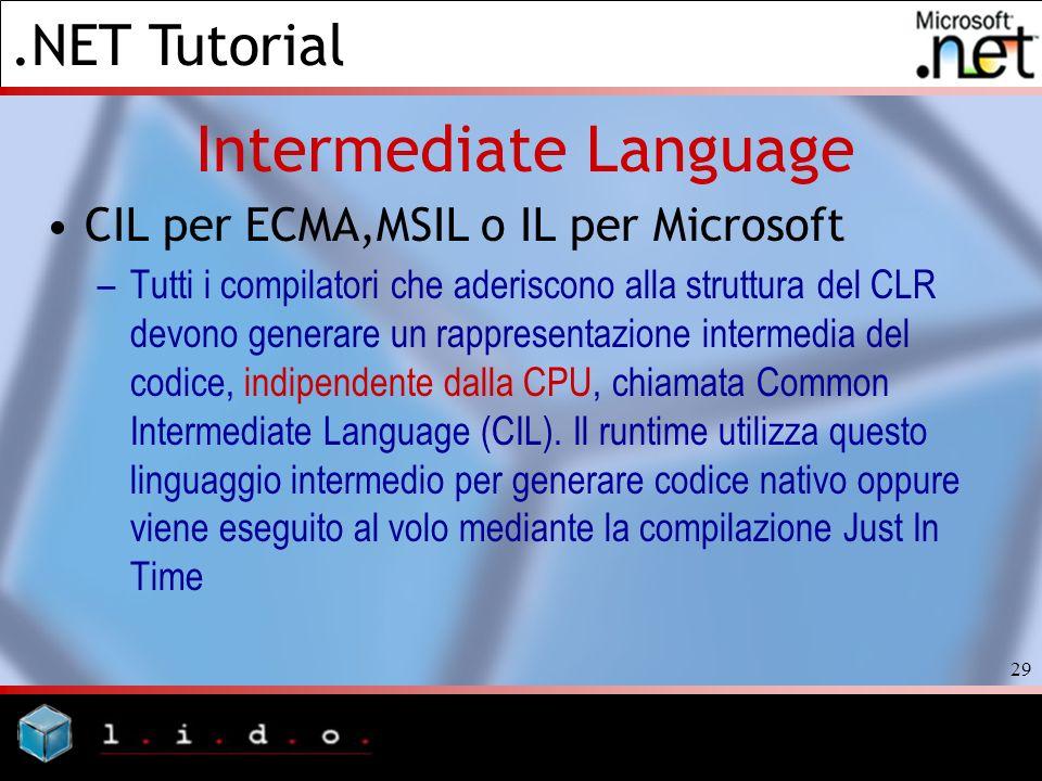 .NET Tutorial 29 Intermediate Language CIL per ECMA,MSIL o IL per Microsoft –Tutti i compilatori che aderiscono alla struttura del CLR devono generare