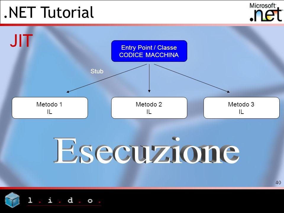 .NET Tutorial 40 JIT Entry Point / Classe CODICE MACCHINA Metodo 3 IL Metodo 2 IL Metodo 1 IL Stub