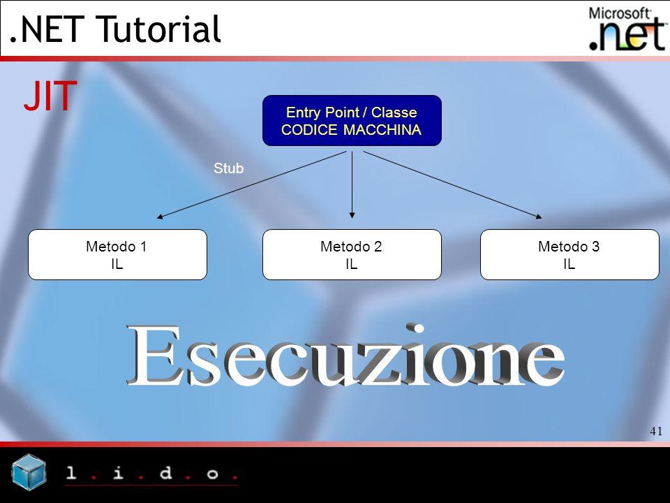 .NET Tutorial 41 JIT Entry Point / Classe CODICE MACCHINA Metodo 3 IL Metodo 2 IL Metodo 1 IL Stub