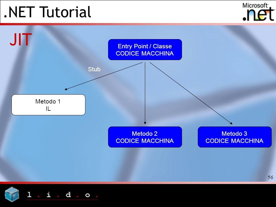 .NET Tutorial 56 JIT Entry Point / Classe CODICE MACCHINA Metodo 1 IL Stub Metodo 2 CODICE MACCHINA Metodo 3 CODICE MACCHINA