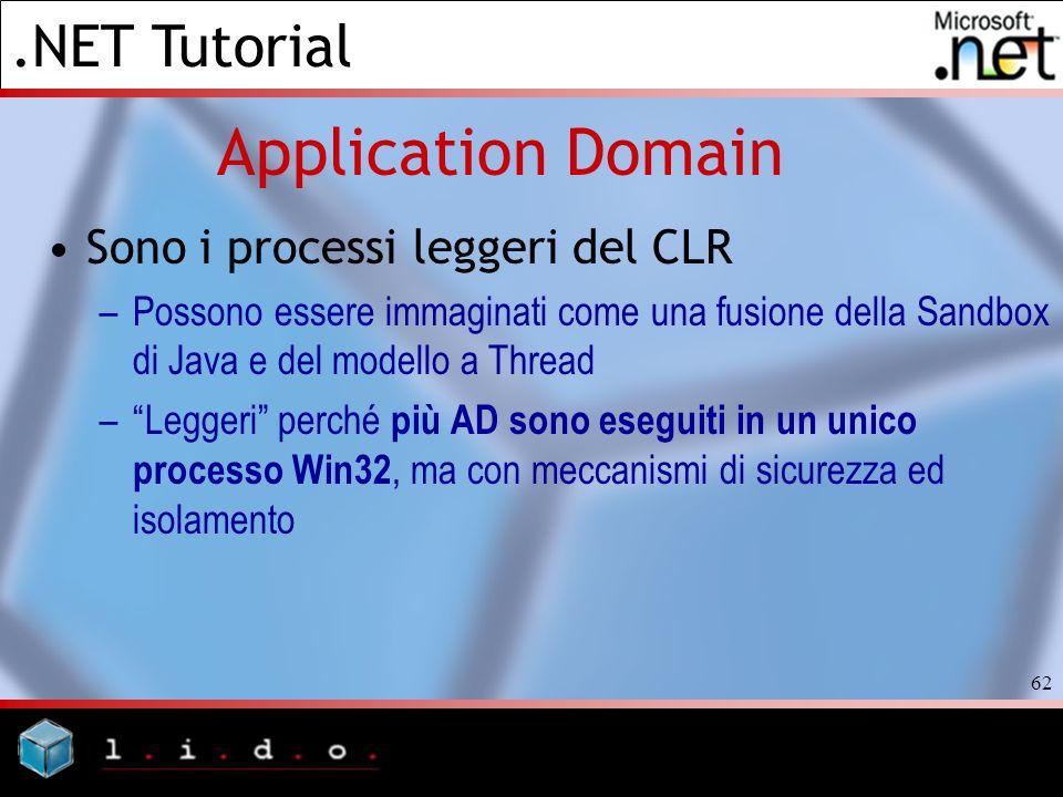 .NET Tutorial 62 Application Domain Sono i processi leggeri del CLR –Possono essere immaginati come una fusione della Sandbox di Java e del modello a