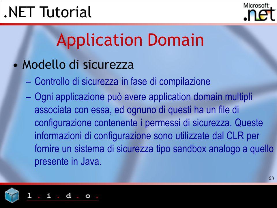 .NET Tutorial 63 Application Domain Modello di sicurezza –Controllo di sicurezza in fase di compilazione –Ogni applicazione può avere application doma