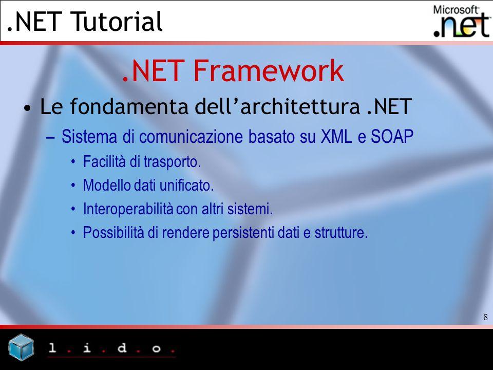.NET Tutorial 8.NET Framework Le fondamenta dellarchitettura.NET –Sistema di comunicazione basato su XML e SOAP Facilità di trasporto. Modello dati un