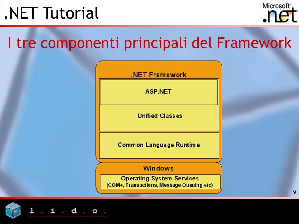.NET Tutorial 9 I tre componenti principali del Framework
