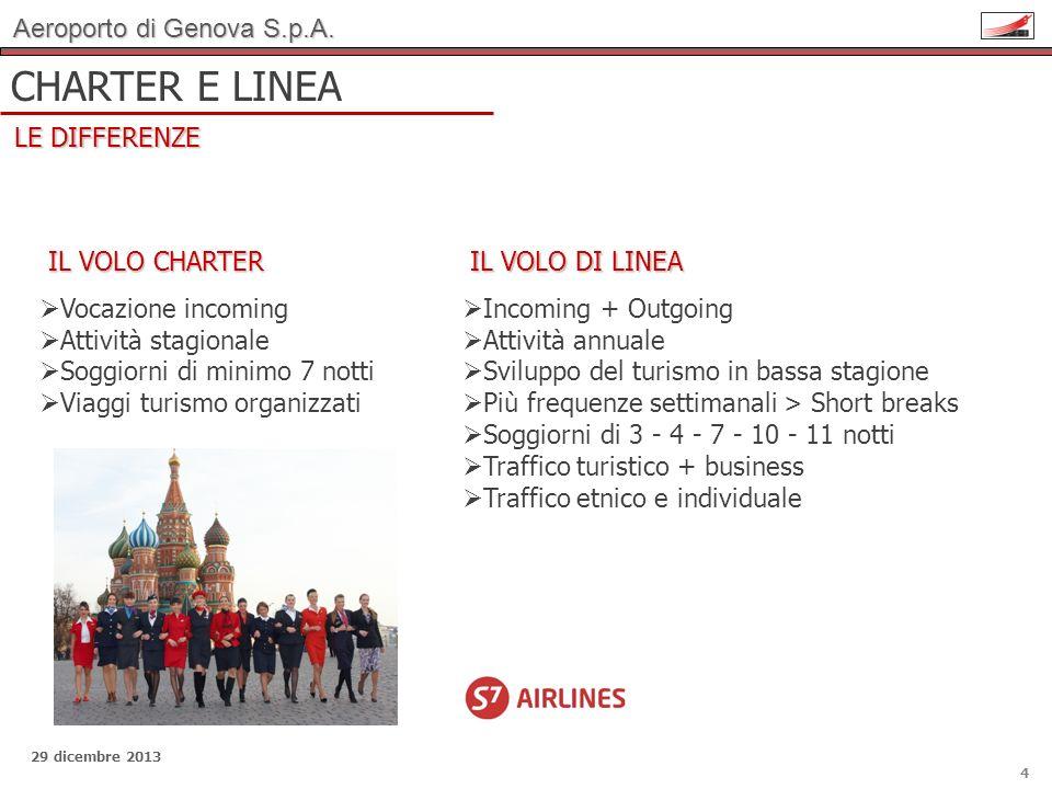 Aeroporto di Genova S.p.A. 29 dicembre 2013 CHARTER E LINEA LE DIFFERENZE 4 IL VOLO CHARTER IL VOLO DI LINEA Vocazione incoming Attività stagionale So