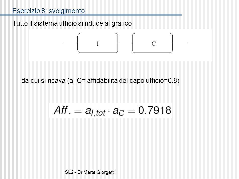 SL2 - Dr Marta Giorgetti Esercizio 8: svolgimento Tutto il sistema ufficio si riduce al grafico da cui si ricava (a_C= affidabilità del capo ufficio=0
