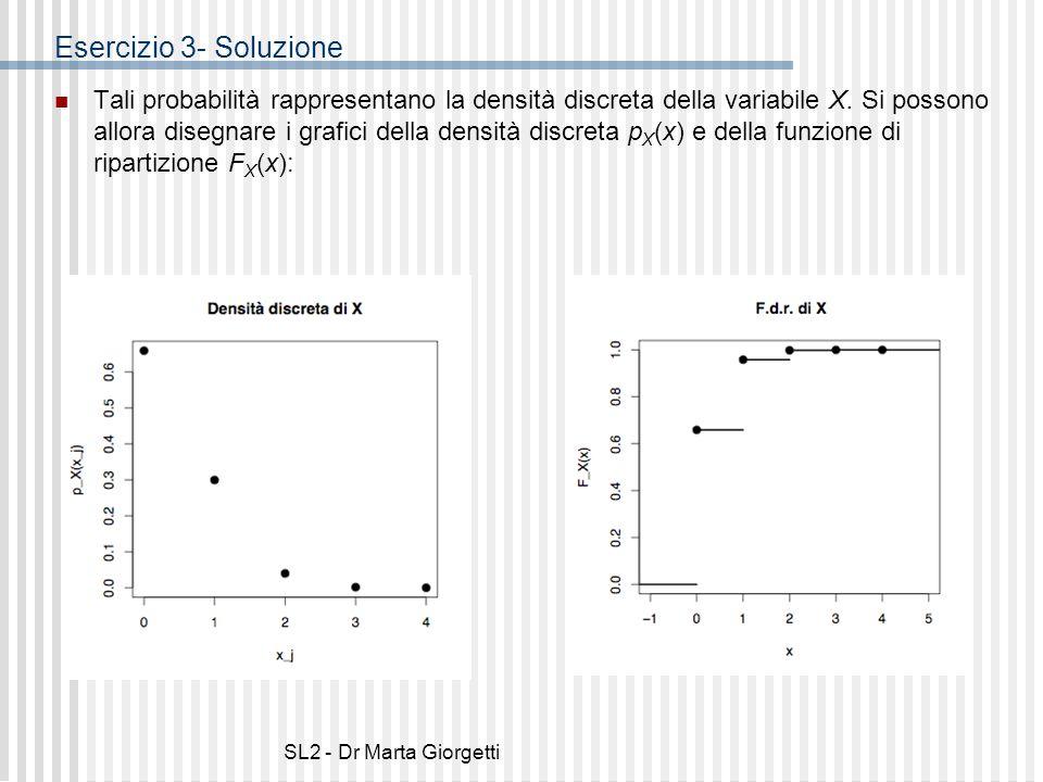 SL2 - Dr Marta Giorgetti Esercizio 3- Soluzione Tali probabilità rappresentano la densità discreta della variabile X. Si possono allora disegnare i gr