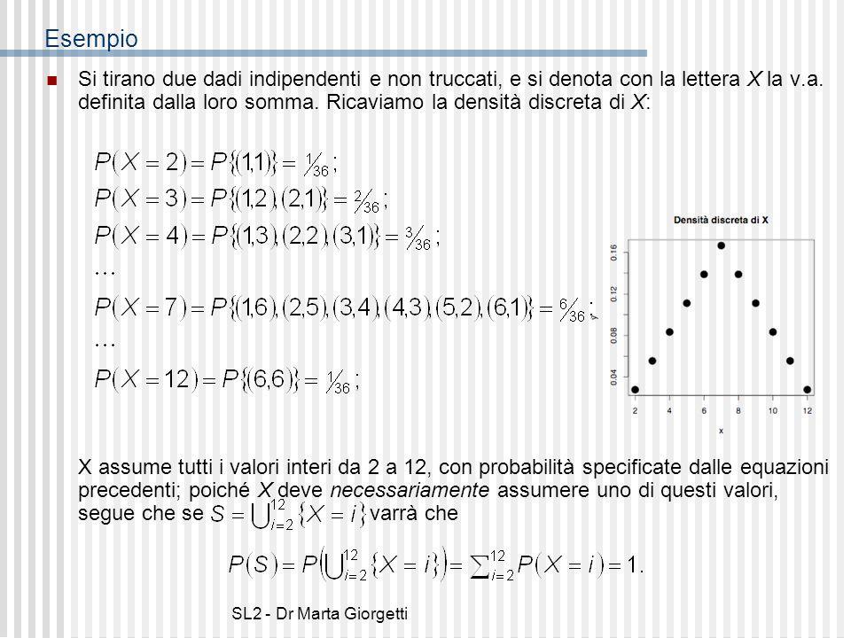 SL2 - Dr Marta Giorgetti Esempio Si tirano due dadi indipendenti e non truccati, e si denota con la lettera X la v.a. definita dalla loro somma. Ricav