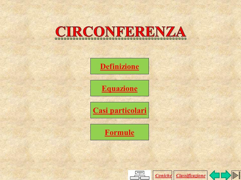 LA CIRCONFERENZA DA UNA SEZIONE CONICA La circonferenza si ottiene sezionando un cono con un piano perpendicolare allasse di rotazione del cono. Conic