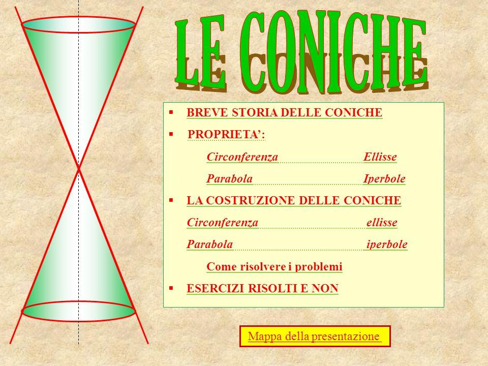 LA CIRCONFERENZA DA UNA SEZIONE CONICA La circonferenza si ottiene sezionando un cono con un piano perpendicolare allasse di rotazione del cono.