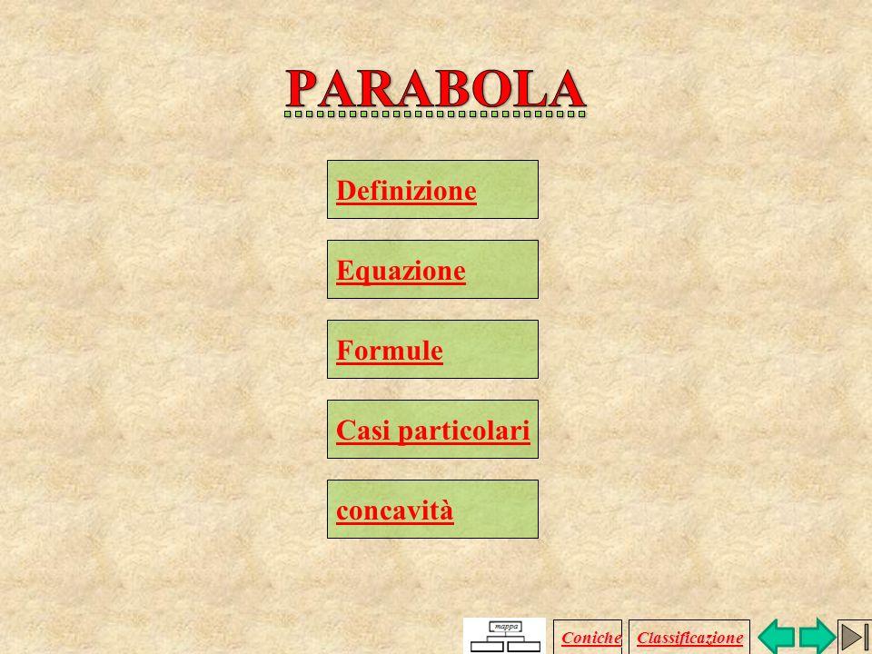 LA PARABOLA DA UNA SEZIONE CONICA La parabola si ottiene sezionando un cono con un piano inclinato rispetto allasse di rotazione del cono di un angolo