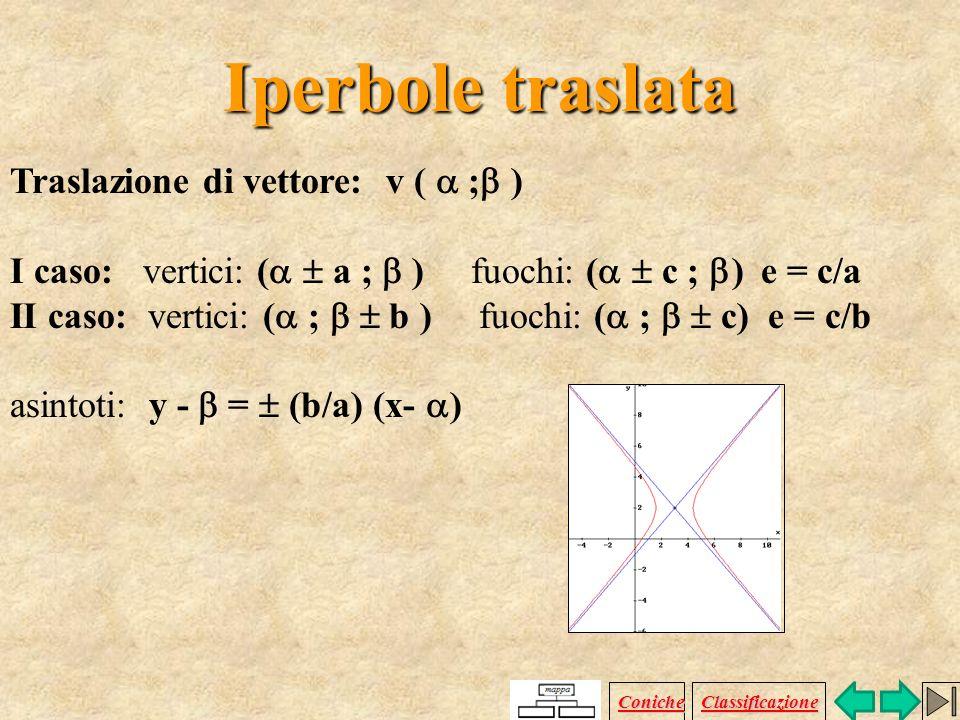 Iperbole equilatera: a=b x 2 - y 2 = -a 2 o x 2 - y 2 =a 2 x 2 - y 2 = -a 2 o x 2 - y 2 =a 2 asintoti: y = x c = a 2 e = 2 Coniche Classificazione