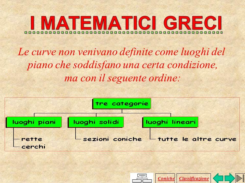 C1)Come riconoscere se una equazione è quella di una circonferenza.