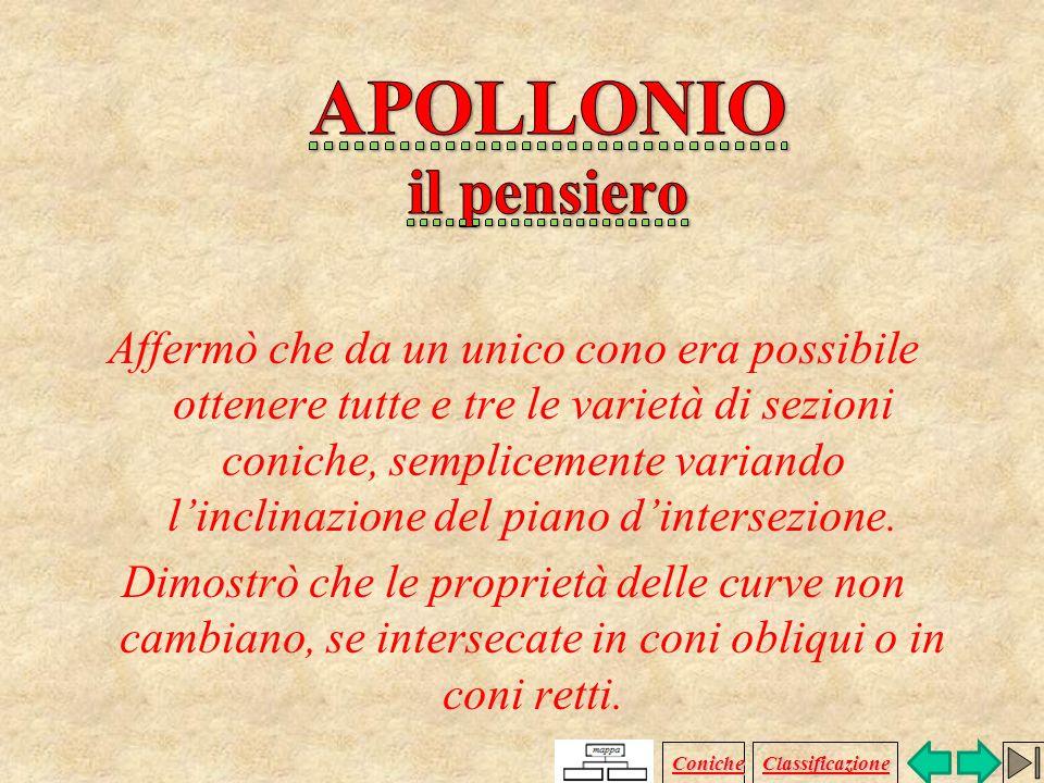 Apollonio Pergeo (Perga, Panfilia 262 a.C. ca. - ? 180 a.C.), matematico greco. Studiò le matematiche ad Alessandria d'Egitto; scrisse di calcolo arit