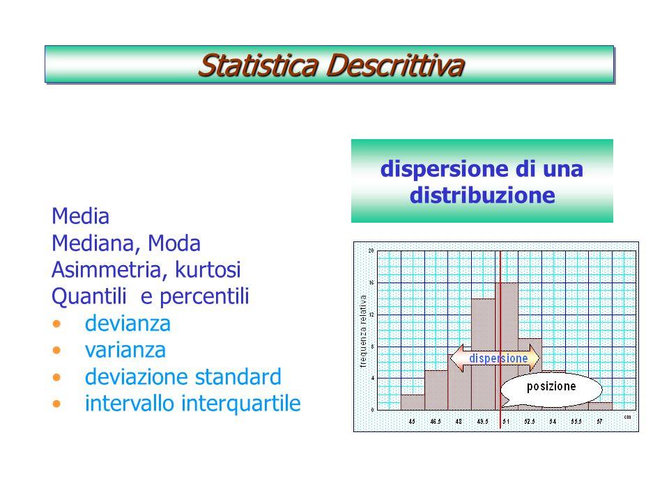 Statistica Descrittiva dispersione di una distribuzione Obiettivi della lezione: Media Mediana, Moda Asimmetria, kurtosi Quantili e percentili devianz