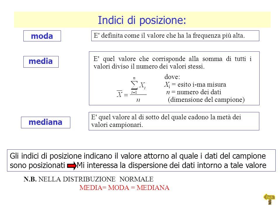 Indici di posizione: moda E' definita come il valore che ha la frequenza più alta. E' quel valore al di sotto del quale cadono la metà dei valori camp