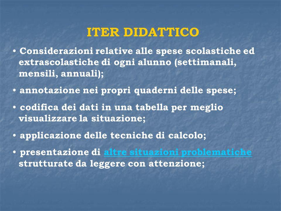 ITER DIDATTICO Considerazioni relative alle spese scolastiche ed extrascolastiche di ogni alunno (settimanali, mensili, annuali); annotazione nei prop