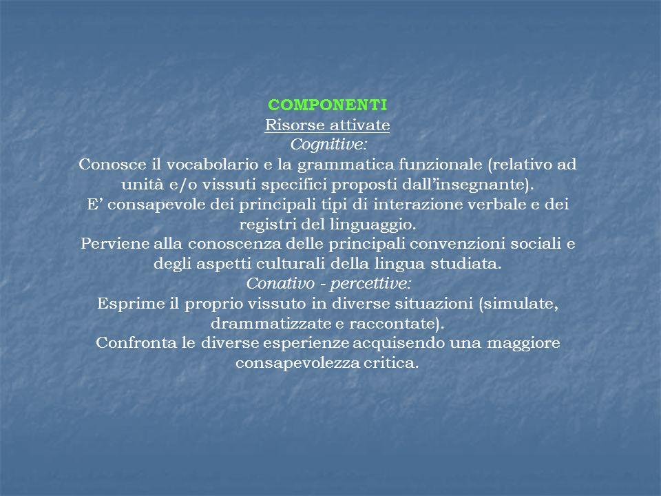 COMPONENTI Risorse attivate Cognitive: Conosce il vocabolario e la grammatica funzionale (relativo ad unità e/o vissuti specifici proposti dallinsegna