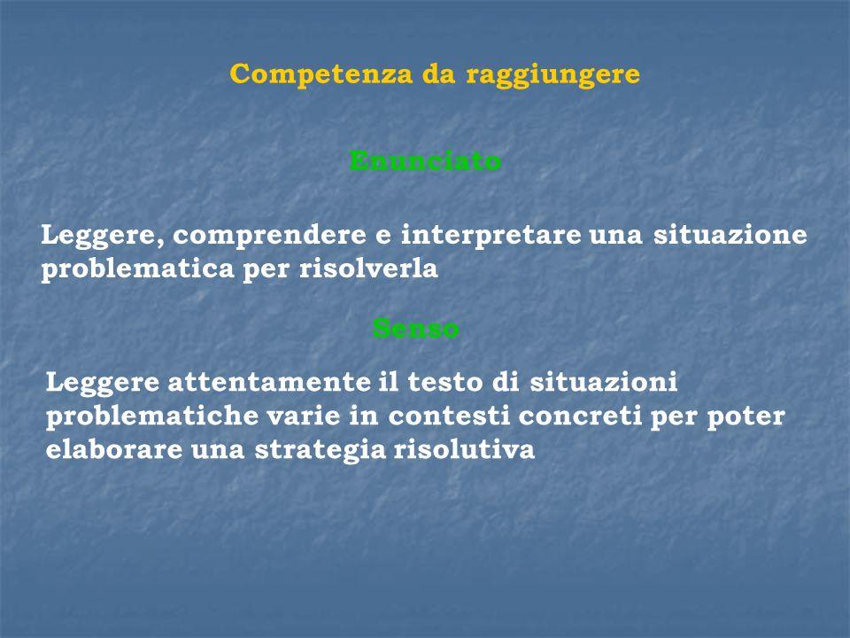 Leggere, comprendere e interpretare una situazione problematica per risolverla Enunciato Senso Leggere attentamente il testo di situazioni problematic