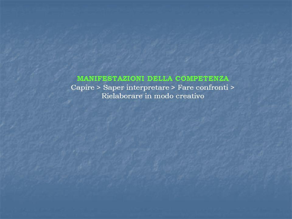MANIFESTAZIONI DELLA COMPETENZA Capire > Saper interpretare > Fare confronti > Rielaborare in modo creativo