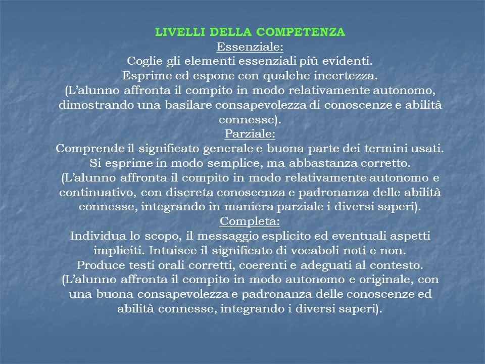 LIVELLI DELLA COMPETENZA Essenziale: Coglie gli elementi essenziali più evidenti. Esprime ed espone con qualche incertezza. (Lalunno affronta il compi