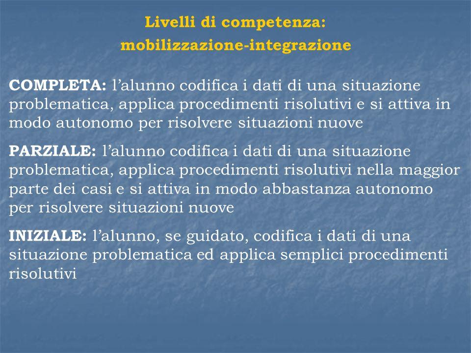Livelli di competenza: mobilizzazione-integrazione COMPLETA: lalunno codifica i dati di una situazione problematica, applica procedimenti risolutivi e