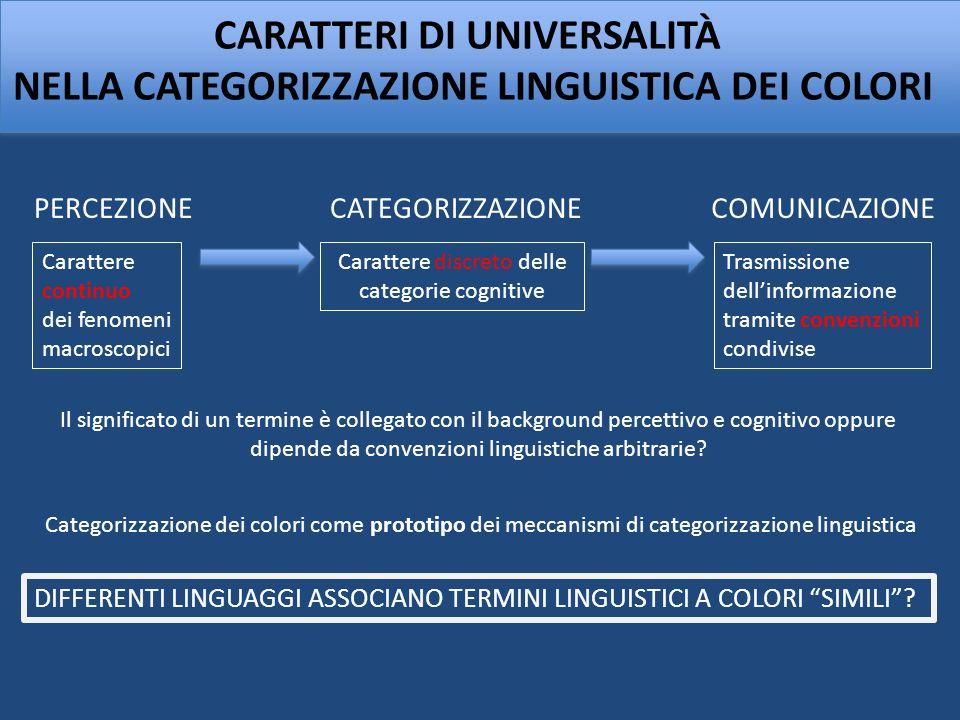 CARATTERI DI UNIVERSALITÀ NELLA CATEGORIZZAZIONE LINGUISTICA DEI COLORI Categorizzazione dei colori come prototipo dei meccanismi di categorizzazione