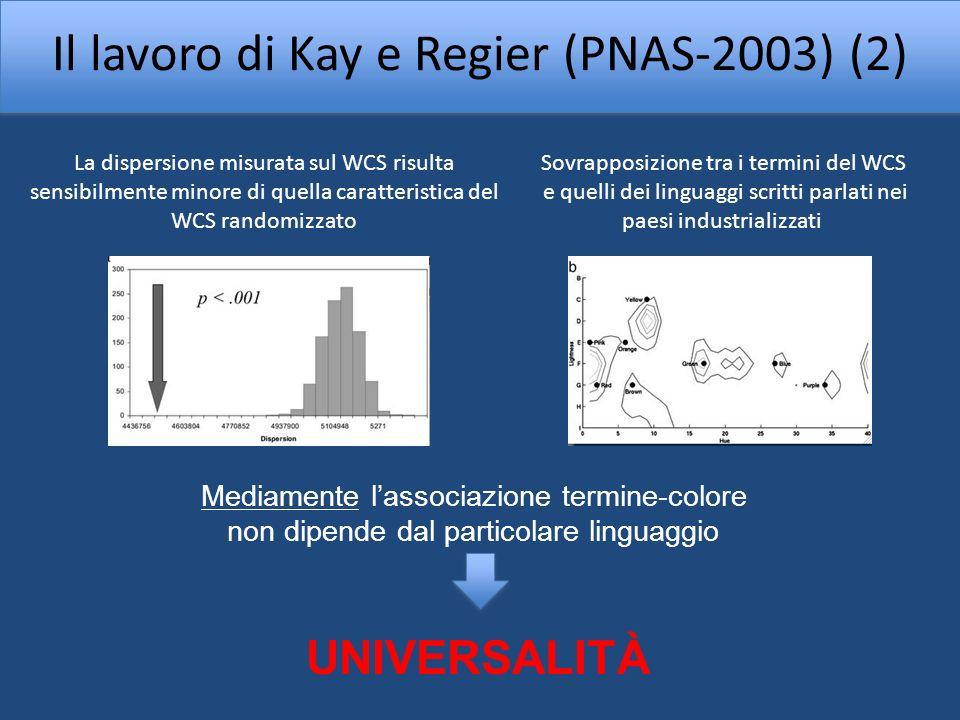 Il lavoro di Kay e Regier (PNAS-2003) (2) La dispersione misurata sul WCS risulta sensibilmente minore di quella caratteristica del WCS randomizzato S