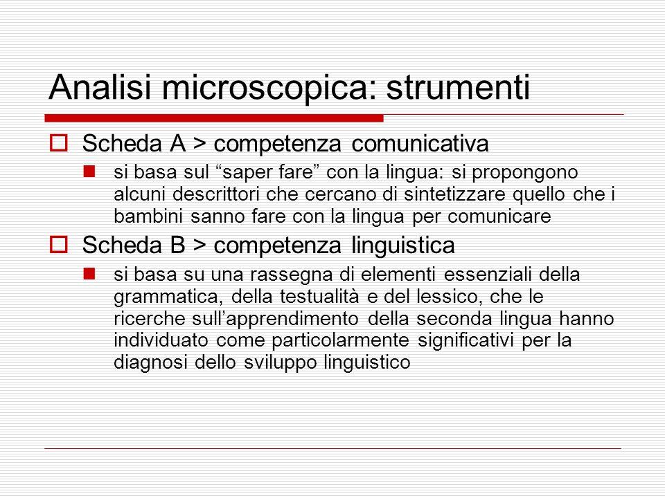Analisi microscopica: strumenti Scheda A > competenza comunicativa si basa sul saper fare con la lingua: si propongono alcuni descrittori che cercano