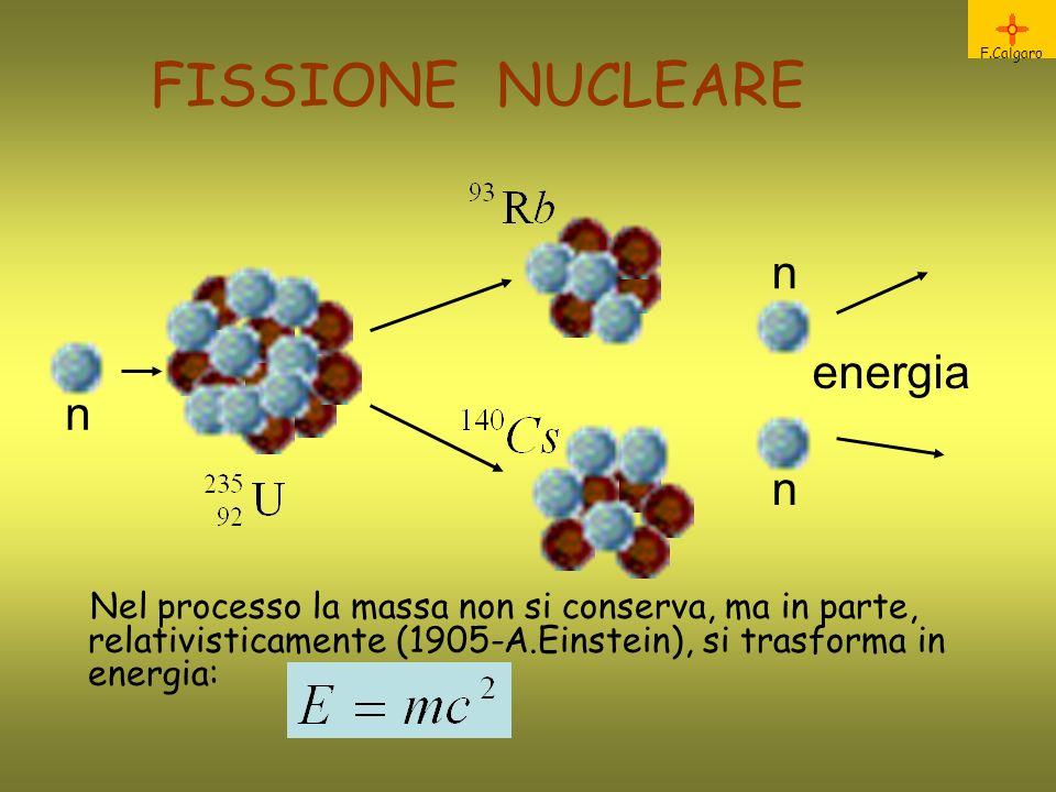 FISSIONE NUCLEARE F.Calgaro energia n n n Nel processo la massa non si conserva, ma in parte, relativisticamente (1905-A.Einstein), si trasforma in en