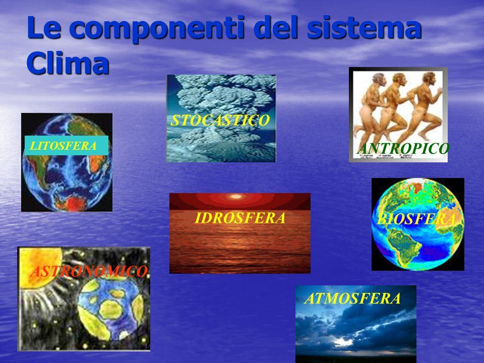Le componenti del sistema Clima ATMOSFERA LITOSFERA IDROSFERAASTRONOMICO ANTROPICO STOCASTICO BIOSFERA