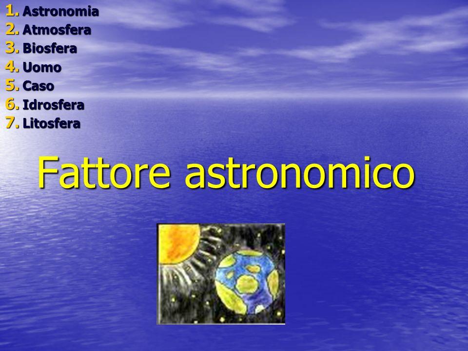 Fattore astronomico 1. A stronomia 2. A tmosfera 3. B iosfera 4. U omo 5. C aso 6. I drosfera 7. L itosfera