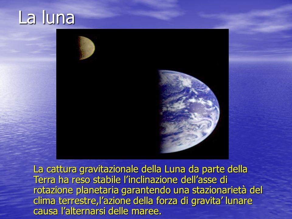 La luna La cattura gravitazionale della Luna da parte della Terra ha reso stabile linclinazione dellasse di rotazione planetaria garantendo una stazio
