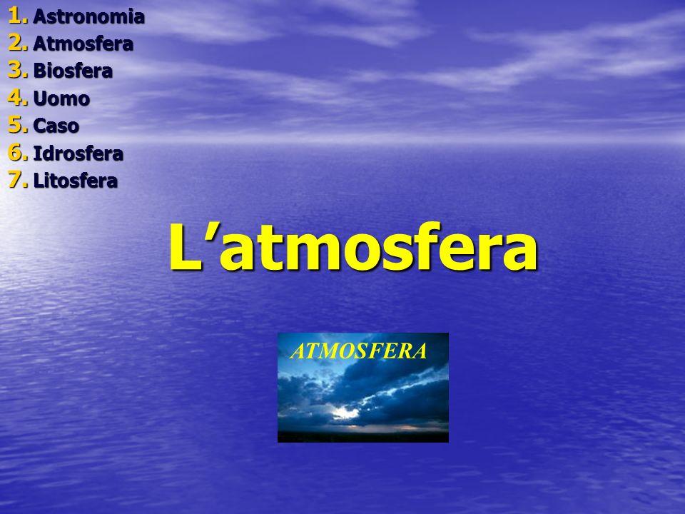 Latmosfera 1. Astronomia 2. Atmosfera 3. Biosfera 4. Uomo 5. Caso 6. Idrosfera 7. Litosfera ATMOSFERA