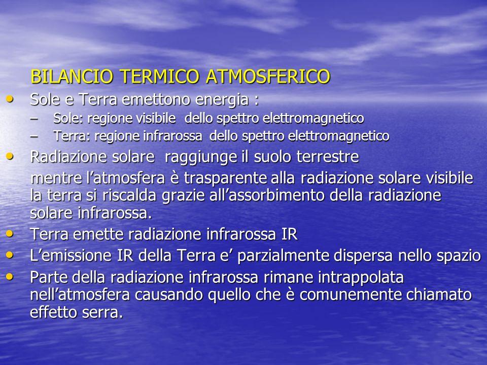 BILANCIO TERMICO ATMOSFERICO BILANCIO TERMICO ATMOSFERICO Sole e Terra emettono energia : Sole e Terra emettono energia : –Sole: regione visibile dell